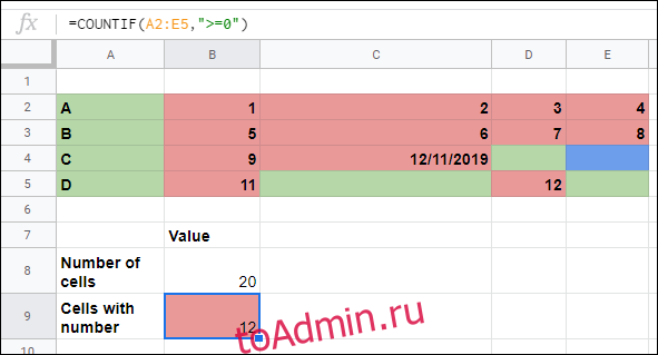Функция СЧЁТЕСЛИ в Google Таблицах, используется для подсчета количества ячеек с числовым значением.