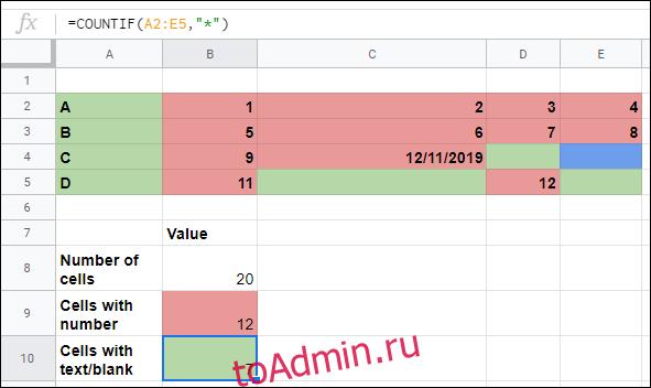 Функция СЧЁТЕСЛИ, подсчитывающая количество ячеек с текстом / пустыми текстовыми строками в Google Таблицах